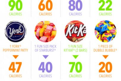 How Many Calories?
